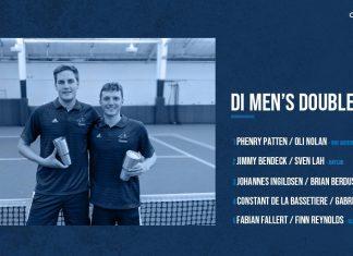Feb 06 2019 D1 Men's Doubles Rankings