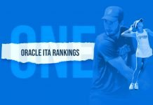 Oracle/ITA Division II Rankings
