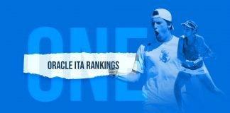 Oracle/ITA Division III Rankings