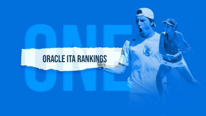 Oracle/ITA Division III Rankings