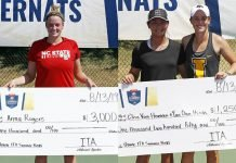 2019 Oracle ITA National Summer Champions