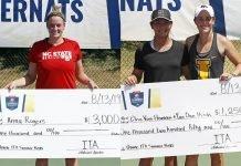 2019 Oracle ITA National Summer Champions