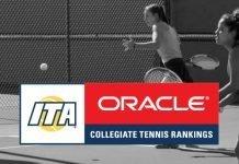 Oracle/ITA Rankings: NAIA Women