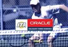Oracle/ITA Rankings: JUCO Men