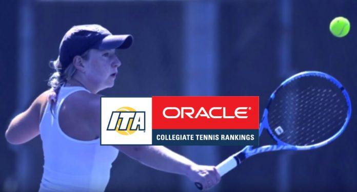 Oracle/ITA Rankings: JUCO Women