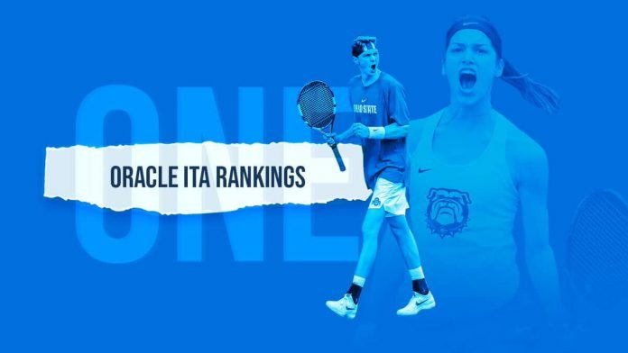 Oracle/ITA Rankings