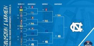 2020 DI National Women's Team Indoors - Final Draw